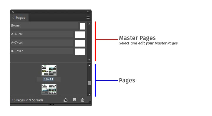How to edit the InDesign Templates?